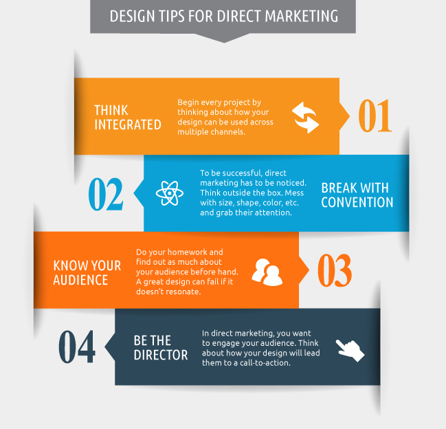 Design strategy for direct marketing
