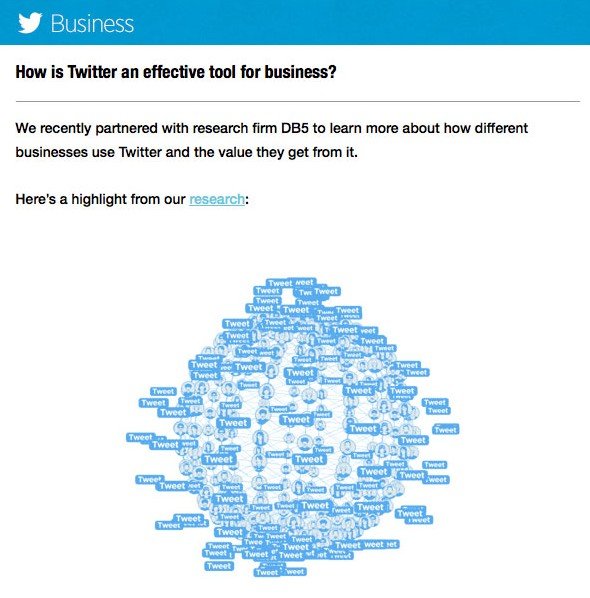 Twitter animated email for business creative pick